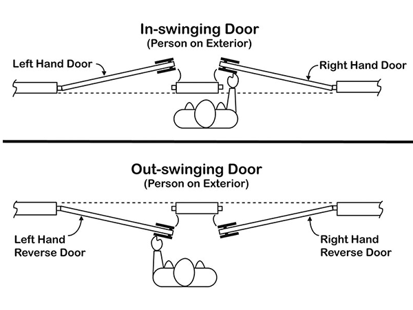 CraftwoodProducts.com-Locks-Guide-In Swinging Doors