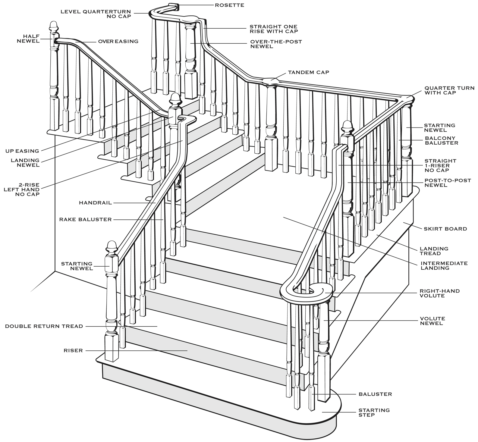 Understanding Stair Parts further House BDS 090 1Kanal also 30768 additionally Sectionb further 1241 Type Of Bathrooms. on front porch dimensions